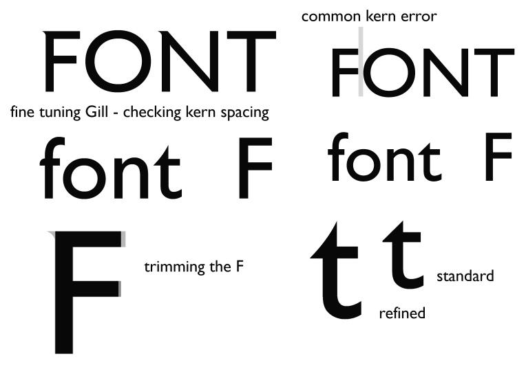 Font work - fine tuning Gill, Nick Garrett
